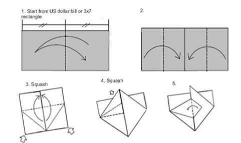 схема создания оригами сердца из купюры