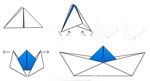 Diagram of the assembly of the boat from paper